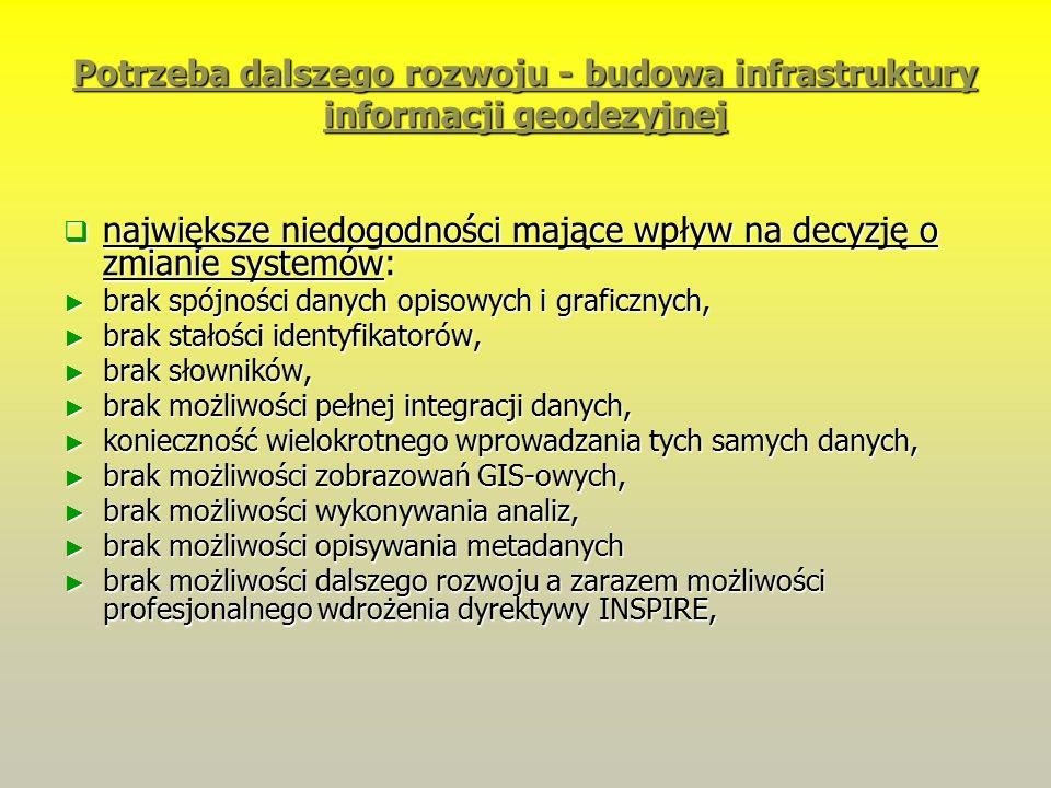 Potrzeba dalszego rozwoju - budowa infrastruktury informacji geodezyjnej  największe niedogodności mające wpływ na decyzję o zmianie systemów: ► brak