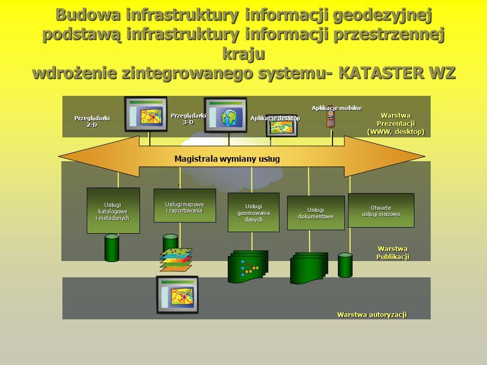 Budowa infrastruktury informacji geodezyjnej podstawą infrastruktury informacji przestrzennej kraju wdrożenie zintegrowanego systemu- KATASTER WZ Wars