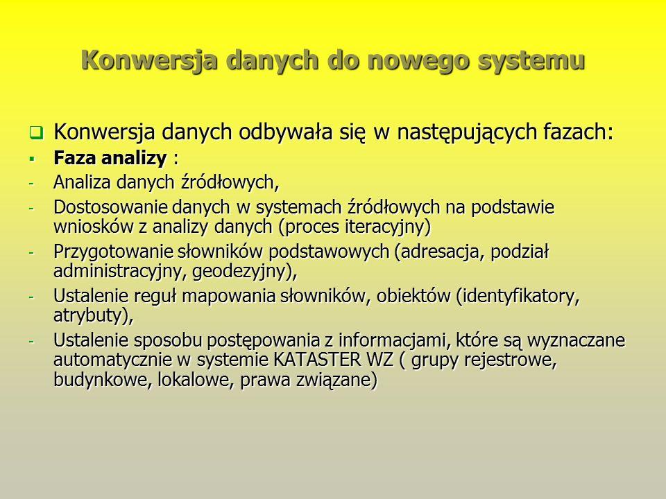 Konwersja danych do nowego systemu  Konwersja danych odbywała się w następujących fazach:  Faza analizy : - Analiza danych źródłowych, - Dostosowanie danych w systemach źródłowych na podstawie wniosków z analizy danych (proces iteracyjny) - Przygotowanie słowników podstawowych (adresacja, podział administracyjny, geodezyjny), - Ustalenie reguł mapowania słowników, obiektów (identyfikatory, atrybuty), - Ustalenie sposobu postępowania z informacjami, które są wyznaczane automatycznie w systemie KATASTER WZ ( grupy rejestrowe, budynkowe, lokalowe, prawa związane)