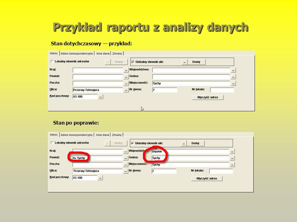 Przykład raportu z analizy danych Przykład raportu z analizy danych Stan dotychczasowy — przykład: Stan po poprawie: