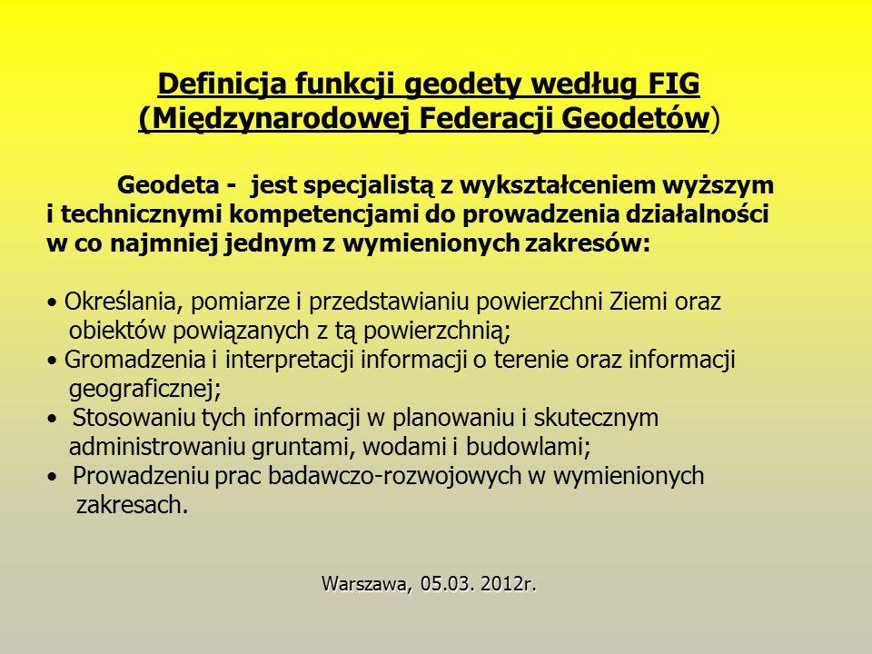 Warszawa, 05.03.2012r. Warszawa, 05.03. 2012r.
