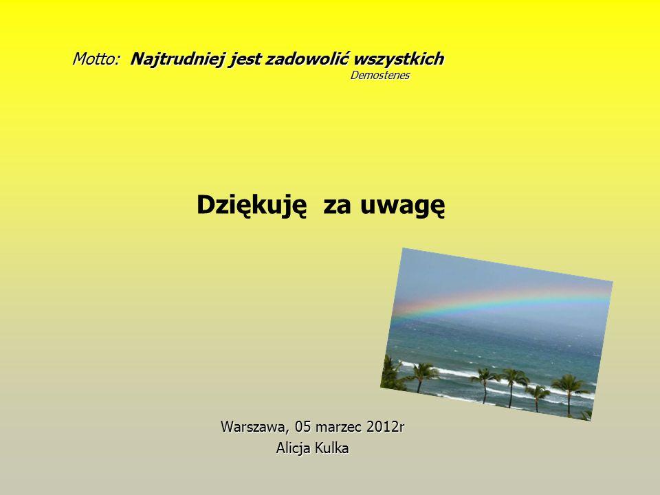 Warszawa, 05 marzec 2012r Alicja Kulka Dziękuję za uwagę Motto: Najtrudniej jest zadowolić wszystkich Demostenes Demostenes