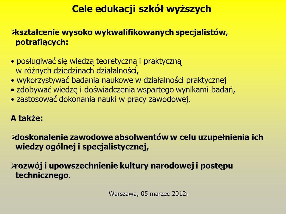 Warszawa, 05 marzec 2012r Cele edukacji szkół wyższych  kształcenie wysoko wykwalifikowanych specjalistów, potrafiących: posługiwać się wiedzą teoret