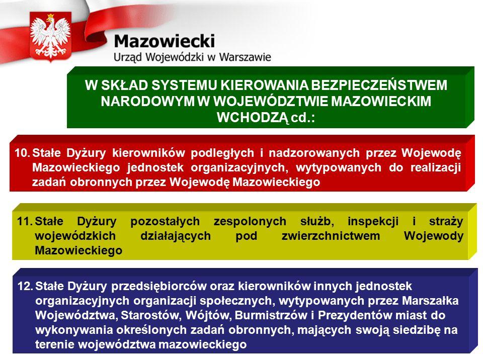 12.Stałe Dyżury przedsiębiorców oraz kierowników innych jednostek organizacyjnych organizacji społecznych, wytypowanych przez Marszałka Województwa, S