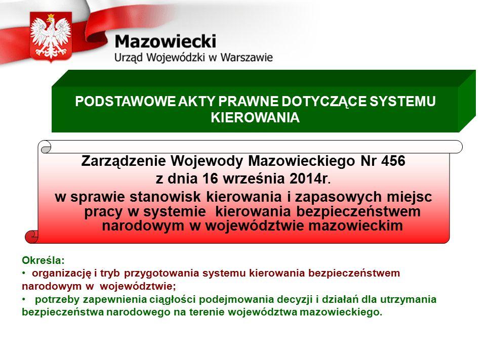 PODSTAWOWE AKTY PRAWNE DOTYCZĄCE SYSTEMU KIEROWANIA Zarządzenie Wojewody Mazowieckiego Nr 456 z dnia 16 września 2014r. w sprawie stanowisk kierowania