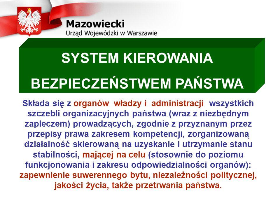 SYSTEM KIEROWANIA BEZPIECZEŃSTWEM PAŃSTWA Składa się z organów władzy i administracji wszystkich szczebli organizacyjnych państwa (wraz z niezbędnym z