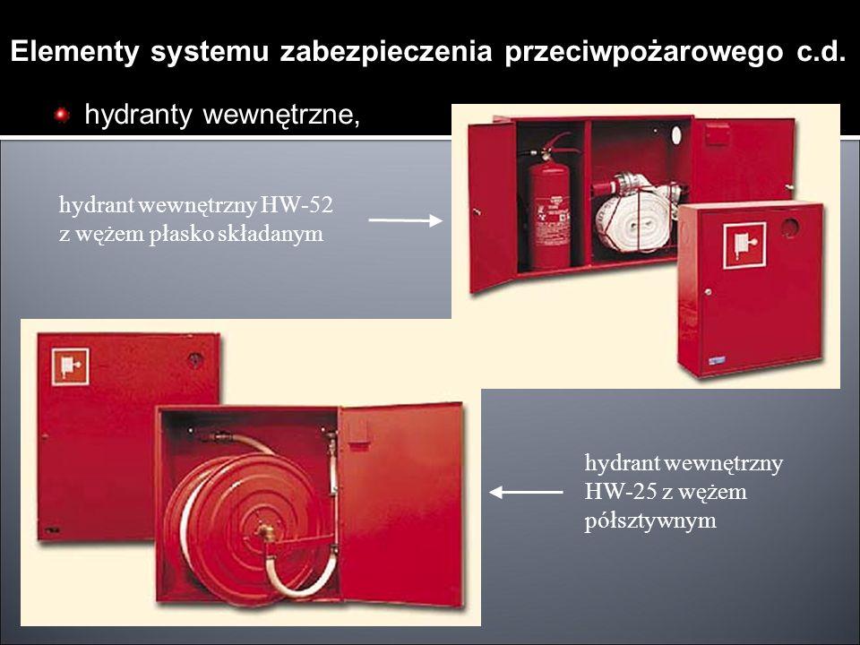 hydranty wewnętrzne, hydrant wewnętrzny HW-52 z wężem płasko składanym hydrant wewnętrzny HW-25 z wężem półsztywnym Elementy systemu zabezpieczenia pr