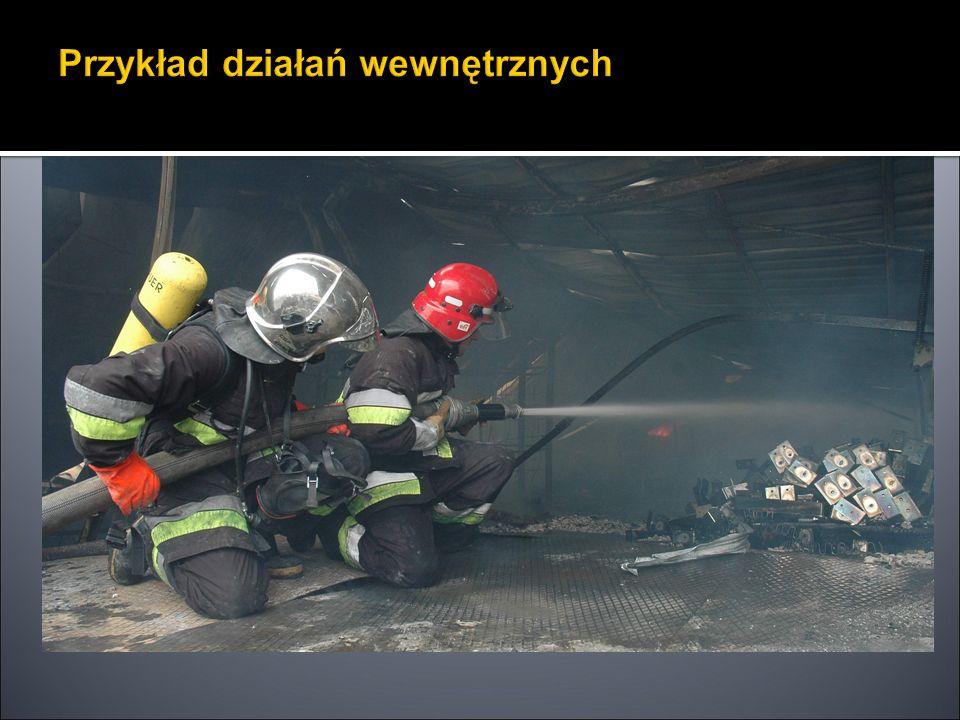 hydranty wewnętrzne, hydrant wewnętrzny HW-52 z wężem płasko składanym hydrant wewnętrzny HW-25 z wężem półsztywnym Elementy systemu zabezpieczenia przeciwpożarowego c.d.
