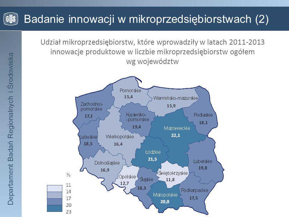 Departament Badań Regionalnych i Środowiska Badanie innowacji w mikroprzedsiębiorstwach(2) Udział mikroprzedsiębiorstw, które wprowadziły w latach 201