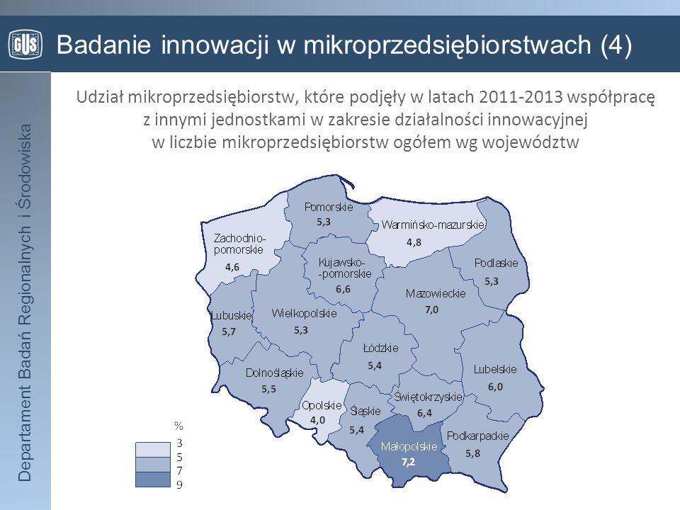Departament Badań Regionalnych i Środowiska Badanie innowacji w mikroprzedsiębiorstwach(4) Udział mikroprzedsiębiorstw, które podjęły w latach 2011-20