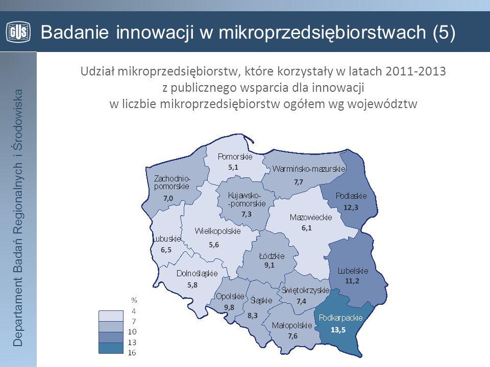 Departament Badań Regionalnych i Środowiska Badanie innowacji w mikroprzedsiębiorstwach(5) Udział mikroprzedsiębiorstw, które korzystały w latach 2011