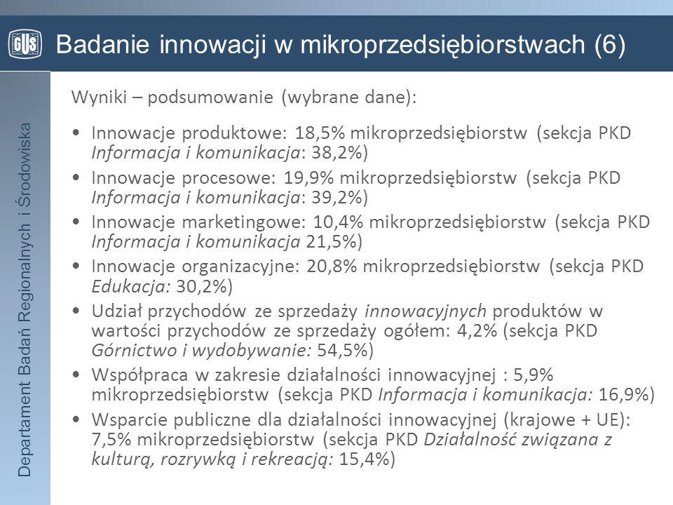 Departament Badań Regionalnych i Środowiska Badanie innowacji w mikroprzedsiębiorstwach(6) Wyniki – podsumowanie (wybrane dane): Innowacje produktowe: