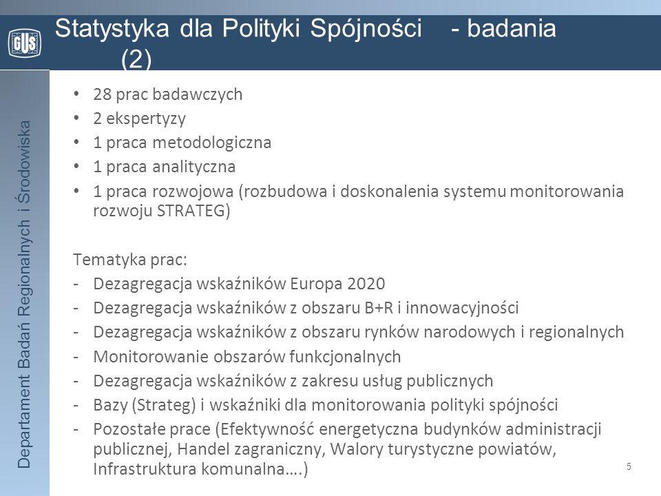 Departament Badań Regionalnych i Środowiska Statystyka dla Polityki Spójności- badania (2) 28 prac badawczych 2 ekspertyzy 1 praca metodologiczna 1 pr