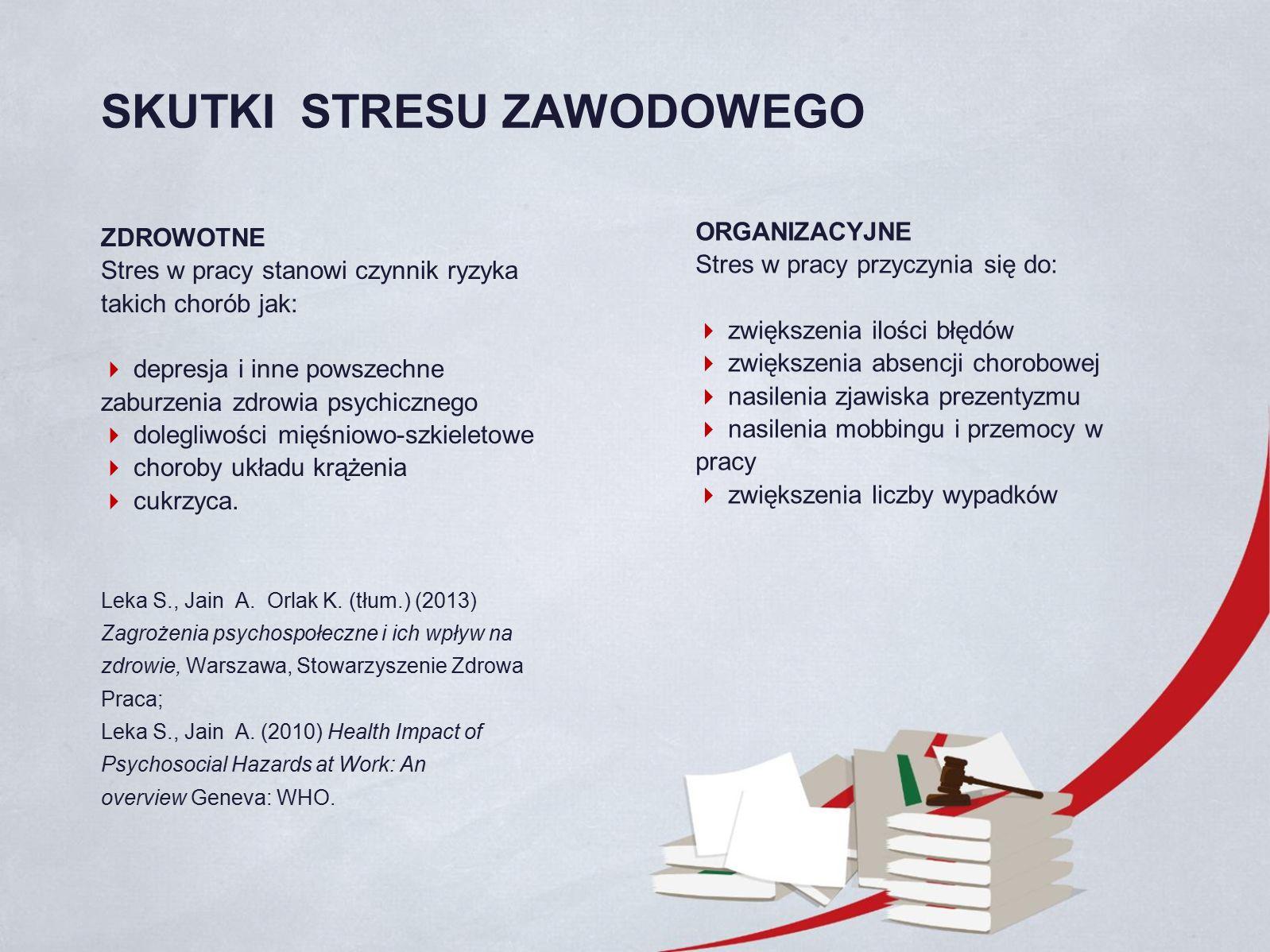 ZDROWOTNE Stres w pracy stanowi czynnik ryzyka takich chorób jak:  depresja i inne powszechne zaburzenia zdrowia psychicznego  dolegliwości mięśniowo-szkieletowe  choroby układu krążenia  cukrzyca.