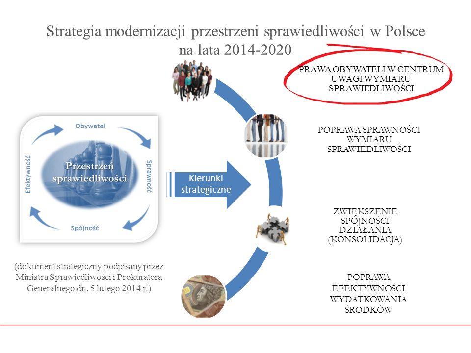 Strategia modernizacji przestrzeni sprawiedliwości w Polsce na lata 2014-2020 (dokument strategiczny podpisany przez Ministra Sprawiedliwości i Prokur