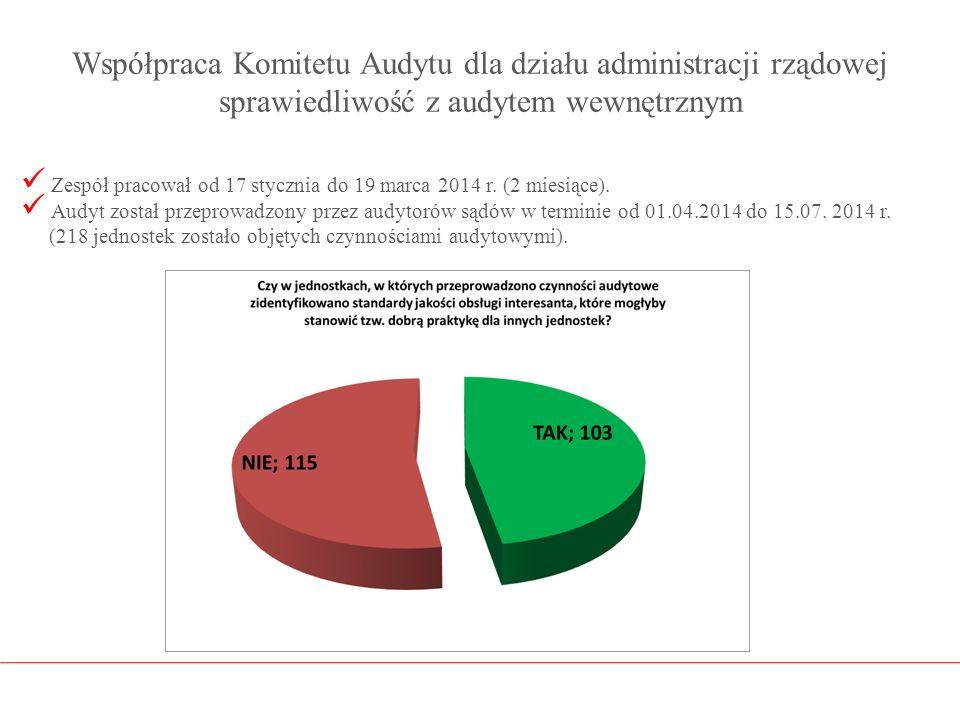 Współpraca Komitetu Audytu dla działu administracji rządowej sprawiedliwość z audytem wewnętrznym Zespół pracował od 17 stycznia do 19 marca 2014 r. (