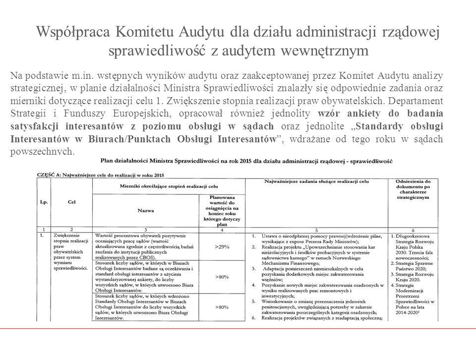 Współpraca Komitetu Audytu dla działu administracji rządowej sprawiedliwość z audytem wewnętrznym Na podstawie m.in. wstępnych wyników audytu oraz zaa