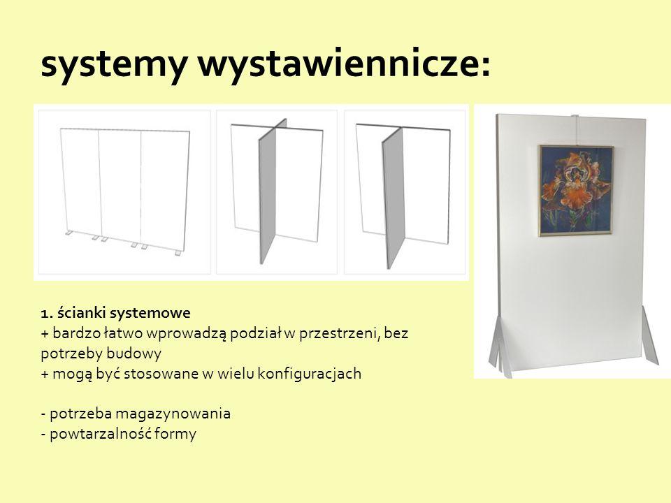 systemy wystawiennicze: 1. ścianki systemowe + bardzo łatwo wprowadzą podział w przestrzeni, bez potrzeby budowy + mogą być stosowane w wielu konfigur