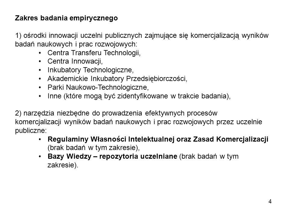 4 Zakres badania empirycznego 1) ośrodki innowacji uczelni publicznych zajmujące się komercjalizacją wyników badań naukowych i prac rozwojowych: Centra Transferu Technologii, Centra Innowacji, Inkubatory Technologiczne, Akademickie Inkubatory Przedsiębiorczości, Parki Naukowo-Technologiczne, Inne (które mogą być zidentyfikowane w trakcie badania), 2) narzędzia niezbędne do prowadzenia efektywnych procesów komercjalizacji wyników badań naukowych i prac rozwojowych przez uczelnie publiczne: Regulaminy Własności Intelektualnej oraz Zasad Komercjalizacji (brak badań w tym zakresie), Bazy Wiedzy – repozytoria uczelniane (brak badań w tym zakresie).