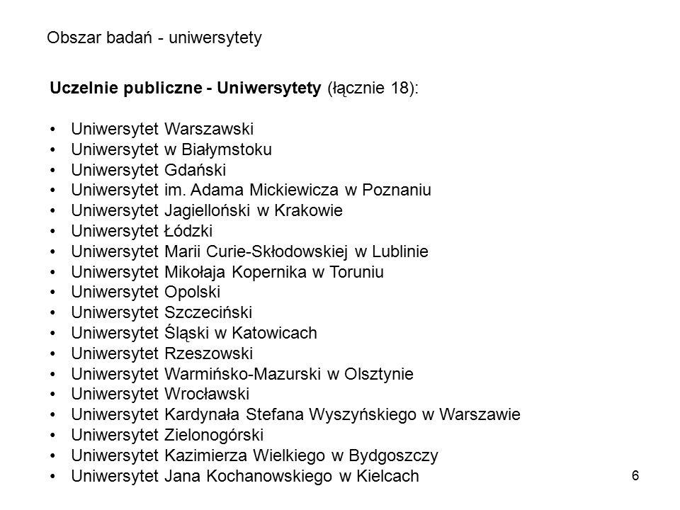 6 Uczelnie publiczne - Uniwersytety (łącznie 18): Uniwersytet Warszawski Uniwersytet w Białymstoku Uniwersytet Gdański Uniwersytet im.