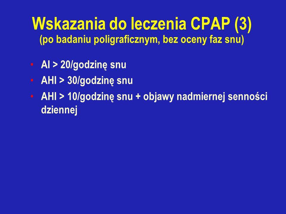 Wskazania do leczenia CPAP (3) (po badaniu poligraficznym, bez oceny faz snu) AI > 20/godzinę snu AHI > 30/godzinę snu AHI > 10/godzinę snu + objawy nadmiernej senności dziennej