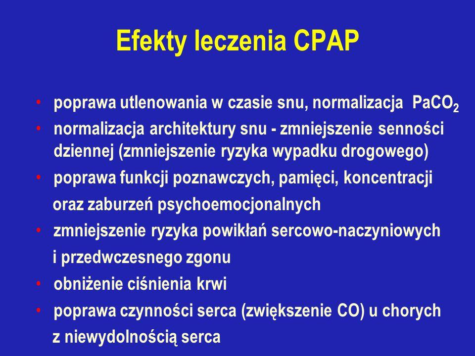 Efekty leczenia CPAP poprawa utlenowania w czasie snu, normalizacja PaCO 2 normalizacja architektury snu - zmniejszenie senności dziennej (zmniejszenie ryzyka wypadku drogowego) poprawa funkcji poznawczych, pamięci, koncentracji oraz zaburzeń psychoemocjonalnych zmniejszenie ryzyka powikłań sercowo-naczyniowych i przedwczesnego zgonu obniżenie ciśnienia krwi poprawa czynności serca (zwiększenie CO) u chorych z niewydolnością serca