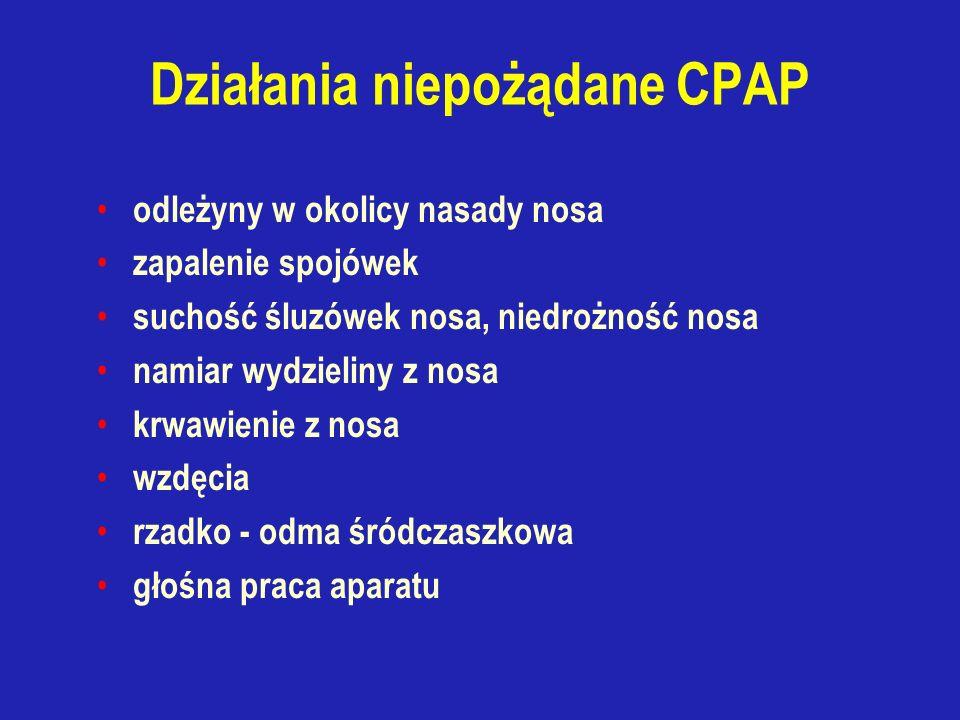 Działania niepożądane CPAP odleżyny w okolicy nasady nosa zapalenie spojówek suchość śluzówek nosa, niedrożność nosa namiar wydzieliny z nosa krwawienie z nosa wzdęcia rzadko - odma śródczaszkowa głośna praca aparatu