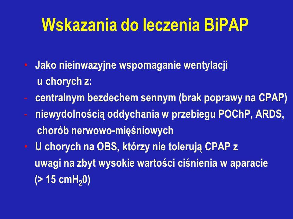 Wskazania do leczenia BiPAP Jako nieinwazyjne wspomaganie wentylacji u chorych z: - centralnym bezdechem sennym (brak poprawy na CPAP) - niewydolnością oddychania w przebiegu POChP, ARDS, chorób nerwowo-mięśniowych U chorych na OBS, którzy nie tolerują CPAP z uwagi na zbyt wysokie wartości ciśnienia w aparacie (> 15 cmH 2 0)