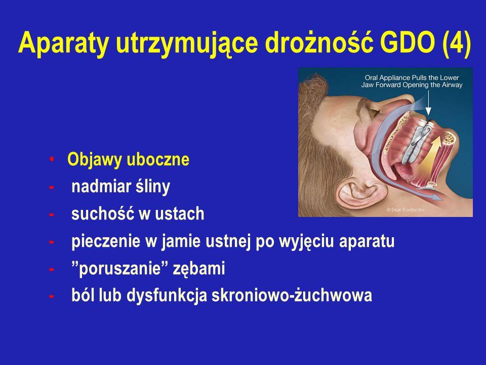 Aparaty utrzymujące drożność GDO (4) Objawy uboczne - nadmiar śliny - suchość w ustach - pieczenie w jamie ustnej po wyjęciu aparatu - poruszanie zębami - ból lub dysfunkcja skroniowo-żuchwowa