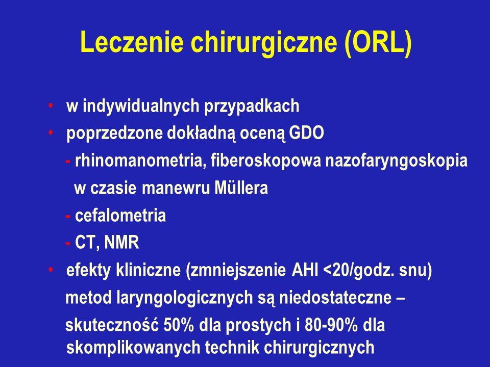 Leczenie chirurgiczne (ORL) w indywidualnych przypadkach poprzedzone dokładną oceną GDO - rhinomanometria, fiberoskopowa nazofaryngoskopia w czasie manewru Müllera - cefalometria - CT, NMR efekty kliniczne (zmniejszenie AHI <20/godz.
