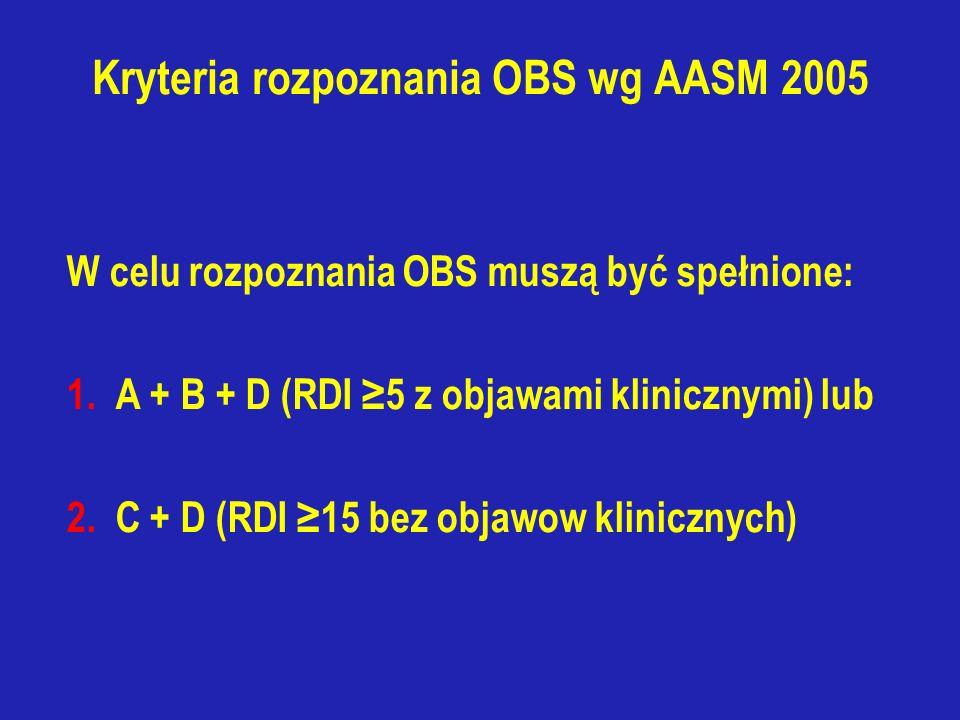 Kryteria rozpoznania OBS wg AASM 2005 W celu rozpoznania OBS muszą być spełnione: 1.