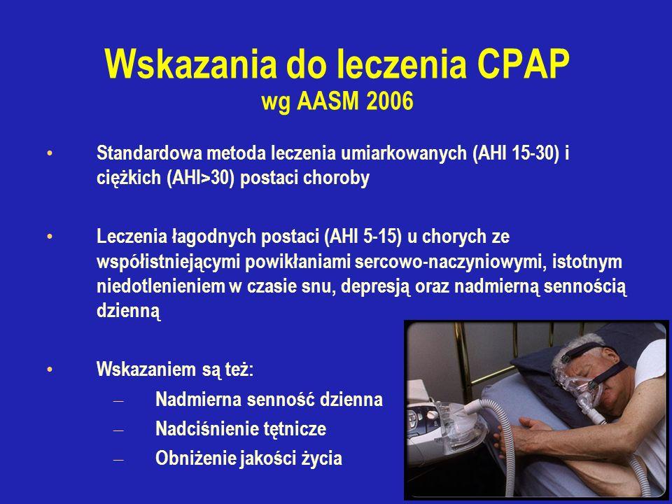 Wskazania do leczenia CPAP wg AASM 2006 Standardowa metoda leczenia umiarkowanych (AHI 15-30) i ciężkich (AHI>30) postaci choroby Leczenia łagodnych postaci (AHI 5-15) u chorych ze współistniejącymi powikłaniami sercowo-naczyniowymi, istotnym niedotlenieniem w czasie snu, depresją oraz nadmierną sennością dzienną Wskazaniem są też: – Nadmierna senność dzienna – Nadciśnienie tętnicze – Obniżenie jakości życia