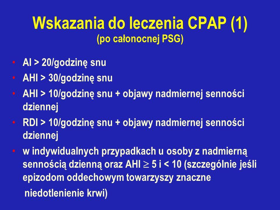 Wskazania do leczenia CPAP (1) (po całonocnej PSG) AI > 20/godzinę snu AHI > 30/godzinę snu AHI > 10/godzinę snu + objawy nadmiernej senności dziennej RDI > 10/godzinę snu + objawy nadmiernej senności dziennej w indywidualnych przypadkach u osoby z nadmierną sennością dzienną oraz AHI  5 i < 10 (szczególnie jeśli epizodom oddechowym towarzyszy znaczne niedotlenienie krwi)