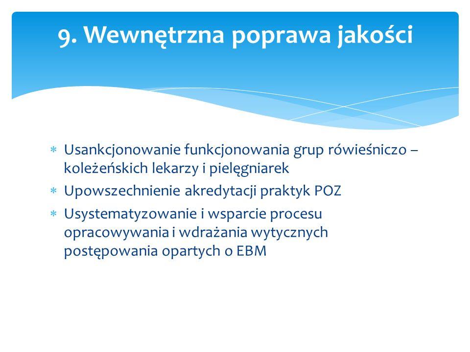  Usankcjonowanie funkcjonowania grup rówieśniczo – koleżeńskich lekarzy i pielęgniarek  Upowszechnienie akredytacji praktyk POZ  Usystematyzowanie i wsparcie procesu opracowywania i wdrażania wytycznych postępowania opartych o EBM 9.