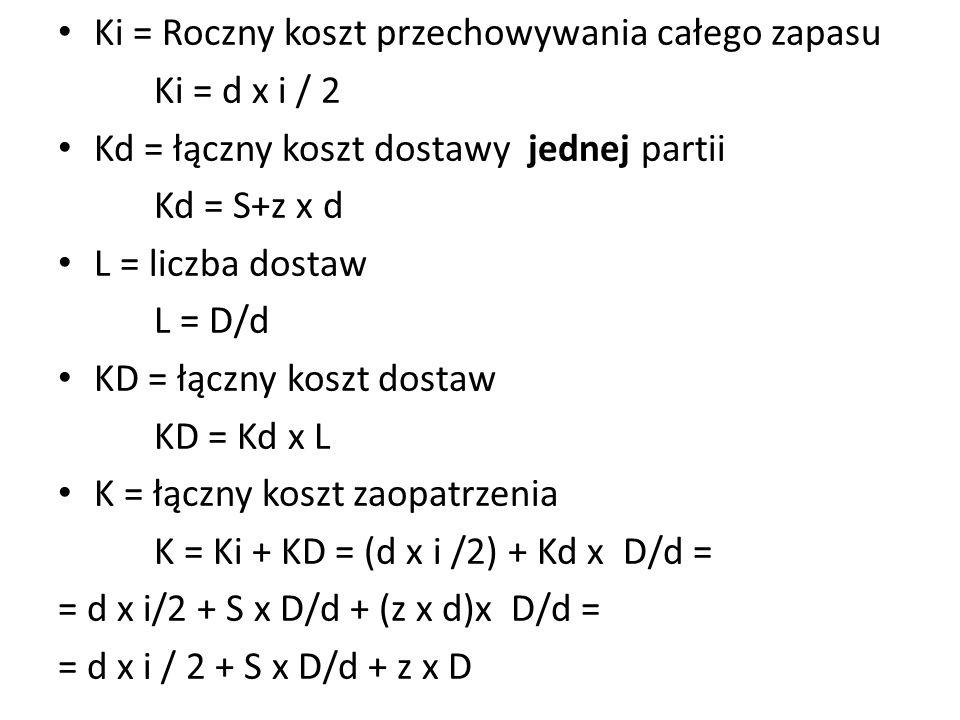 Ki = Roczny koszt przechowywania całego zapasu Ki = d x i / 2 Kd = łączny koszt dostawy jednej partii Kd = S+z x d L = liczba dostaw L = D/d KD = łącz