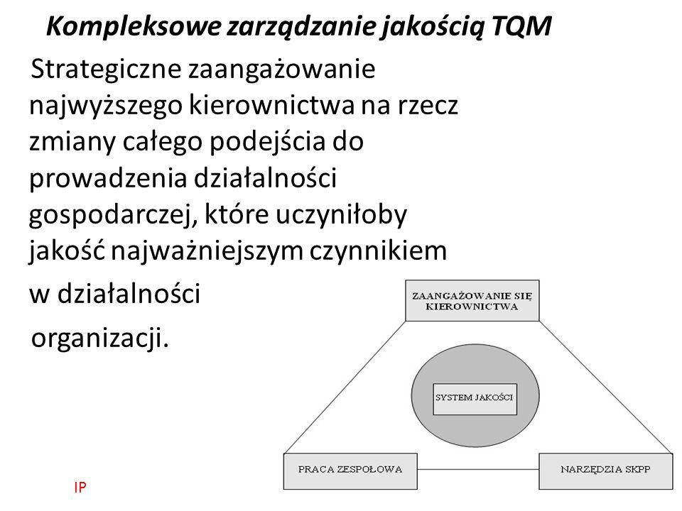 Kompleksowe zarządzanie jakością TQM Strategiczne zaangażowanie najwyższego kierownictwa na rzecz zmiany całego podejścia do prowadzenia działalności
