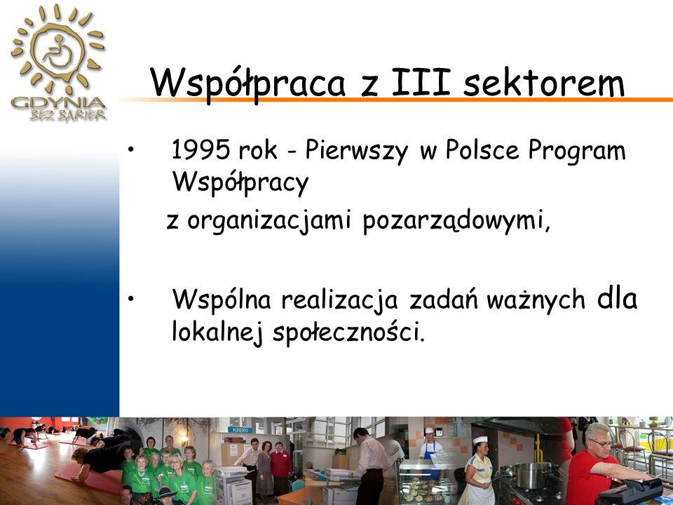Współpraca z III sektorem 1995 rok - Pierwszy w Polsce Program Współpracy z organizacjami pozarządowymi, Wspólna realizacja zadań ważnych dla lokalnej społeczności.