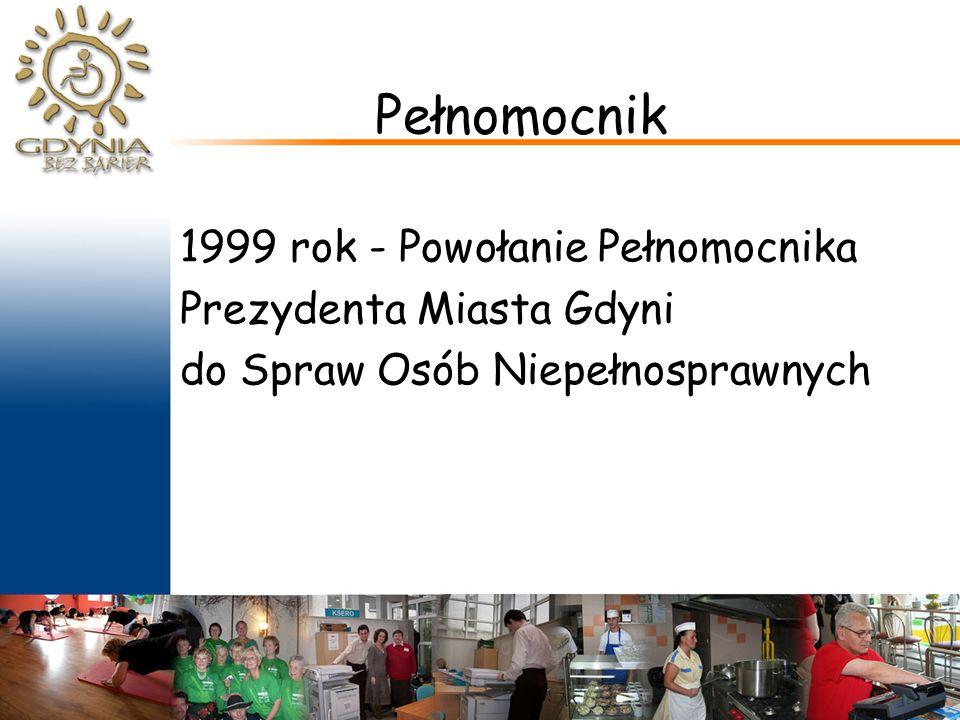 Pełnomocnik 1999 rok - Powołanie Pełnomocnika Prezydenta Miasta Gdyni do Spraw Osób Niepełnosprawnych