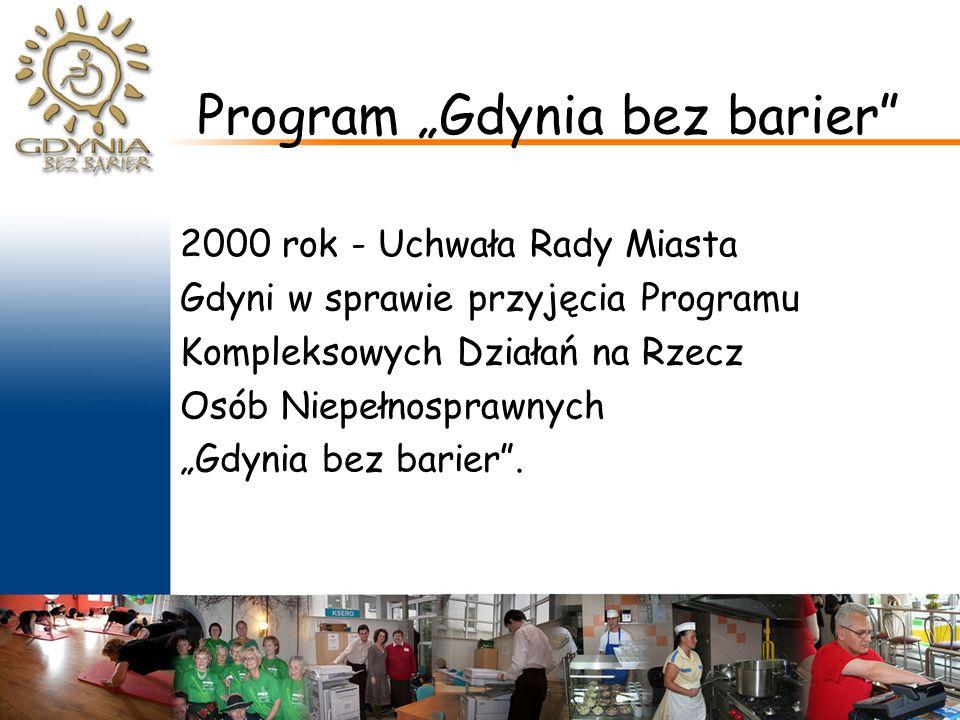 Założenia programu Gdynia – miasto przyjazne i otwarte, w którym nie są potrzebne szczególne działania integracyjne, gdyż naturalne i możliwe będzie bycie razem mimo zróżnicowanych trudności w pokonywaniu takiego samego dystansu.
