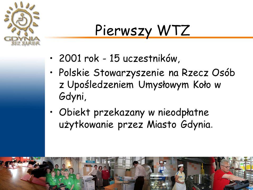 Pierwszy WTZ 2001 rok - 15 uczestników, Polskie Stowarzyszenie na Rzecz Osób z Upośledzeniem Umysłowym Koło w Gdyni, Obiekt przekazany w nieodpłatne użytkowanie przez Miasto Gdynia.