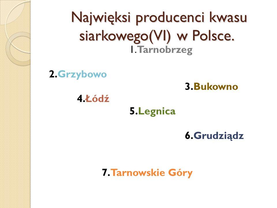 Najwięksi producenci kwasu siarkowego(VI) w Polsce. Najwięksi producenci kwasu siarkowego(VI) w Polsce. 1.Tarnobrzeg 2.Grzybowo 3.Bukowno 4.Łódź 5.Leg
