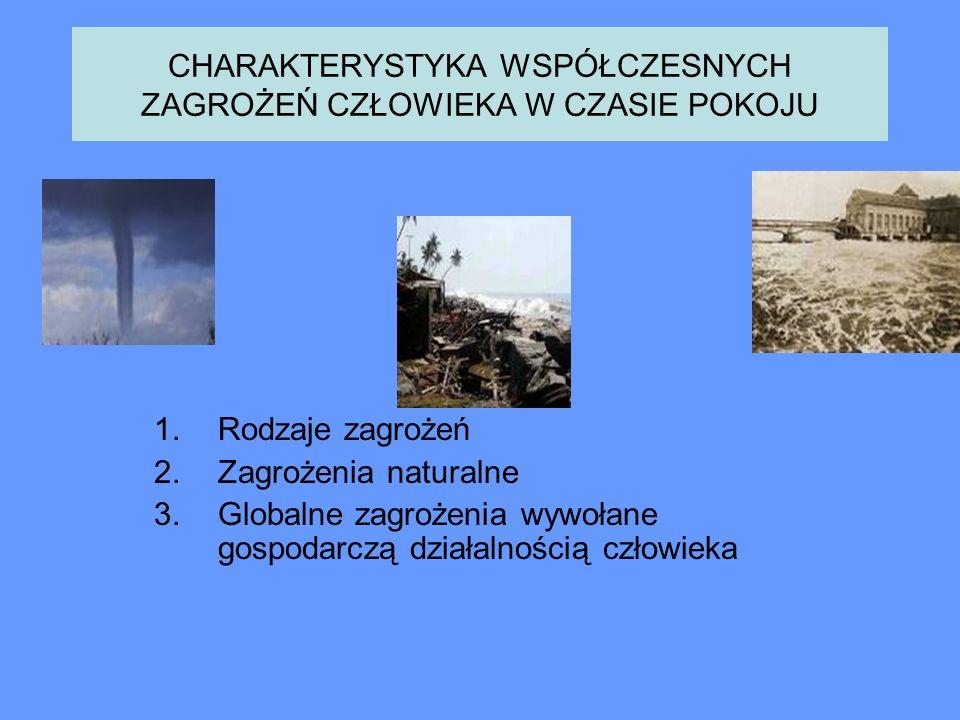 Efekt cieplarniany Efekt cieplarniany jest zjawiskiem spowodowanym zdolnością atmosfery do przepuszczania dużej części promieniowania słonecznego (głównie światła) i zatrzymywania promieniowania Ziemi (m.