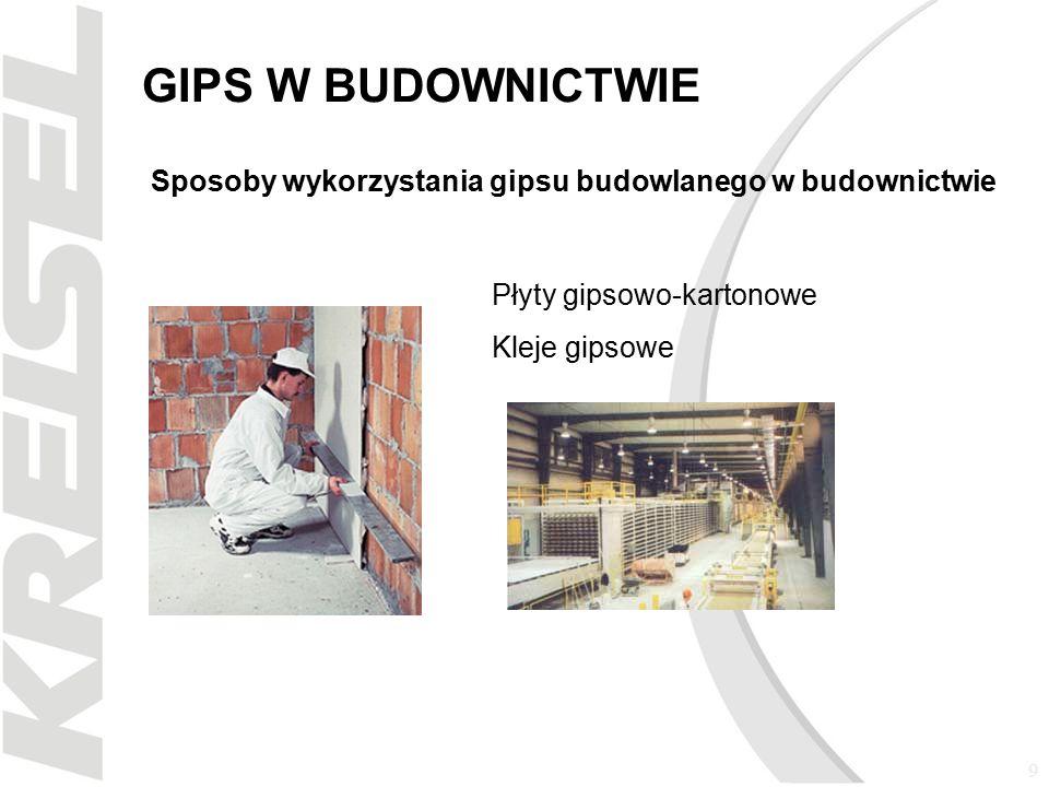10 GIPS W BUDOWNICTWIE Sposoby wykorzystania gipsu budowlanego w budownictwie Bloczki do budowy ścian działowych – typu Pro-Monta