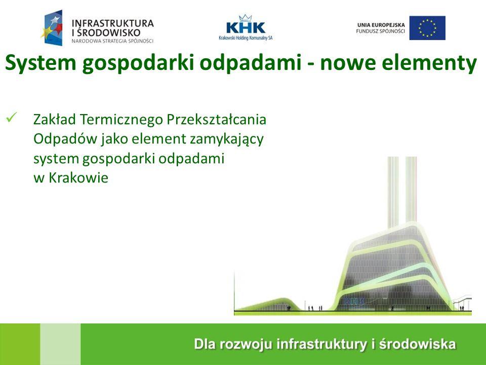 KRAKOWSKA EKOSPALARNIA Zakład Termicznego Przekształcania Odpadów jako element zamykający system gospodarki odpadami w Krakowie System gospodarki odpadami - nowe elementy