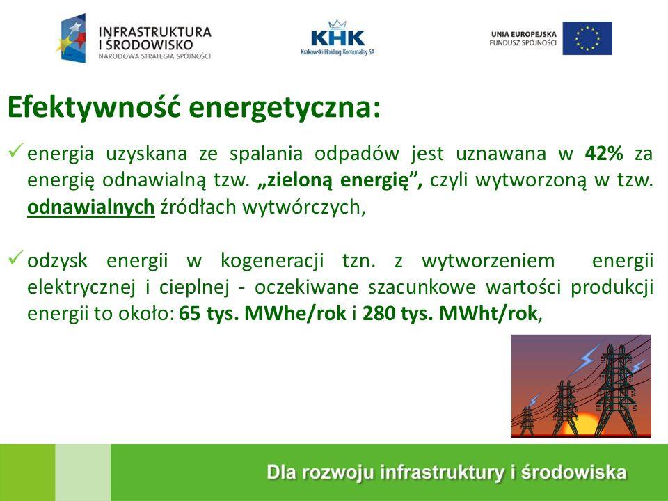 KRAKOWSKA EKOSPALARNIA energia uzyskana ze spalania odpadów jest uznawana w 42% za energię odnawialną tzw.