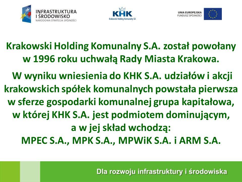 KRAKOWSKA EKOSPALARNIA Krakowski Holding Komunalny S.A.
