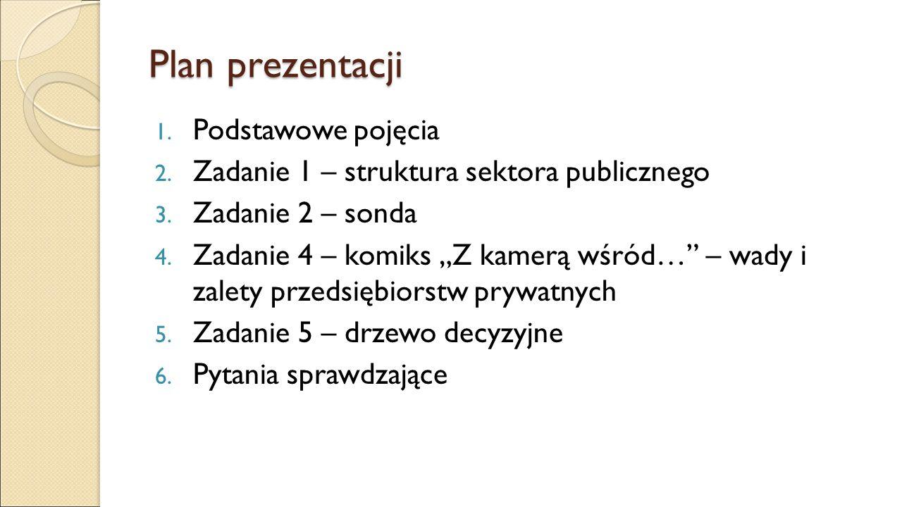 Plan prezentacji 1. Podstawowe pojęcia 2. Zadanie 1 – struktura sektora publicznego 3.