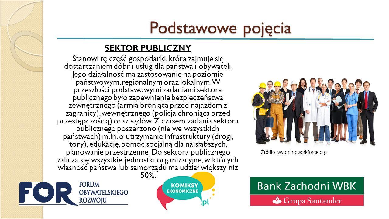 Podstawowe pojęcia SEKTOR PUBLICZNY Stanowi tę część gospodarki, która zajmuje się dostarczaniem dóbr i usług dla państwa i obywateli.