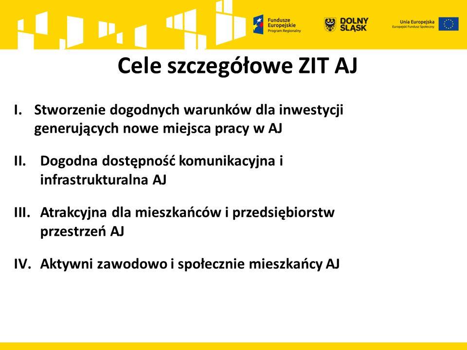 Cele szczegółowe ZIT AJ I.Stworzenie dogodnych warunków dla inwestycji generujących nowe miejsca pracy w AJ II.Dogodna dostępność komunikacyjna i infrastrukturalna AJ III.Atrakcyjna dla mieszkańców i przedsiębiorstw przestrzeń AJ IV.Aktywni zawodowo i społecznie mieszkańcy AJ