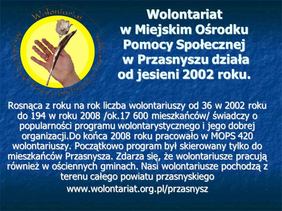 Wolontariat w Miejskim Ośrodku Pomocy Społecznej w Przasnyszu działa od jesieni 2002 roku.